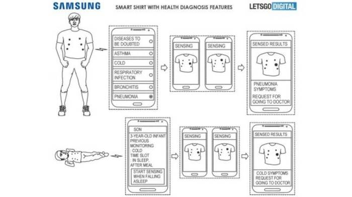 This image has an empty alt attribute; its file name is samsung-smart-t-shirt3.jpg